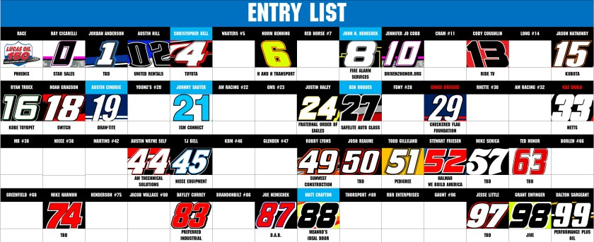 CWTS ENTRY LIST