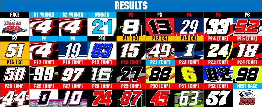 CWTS RESULTS.jpg