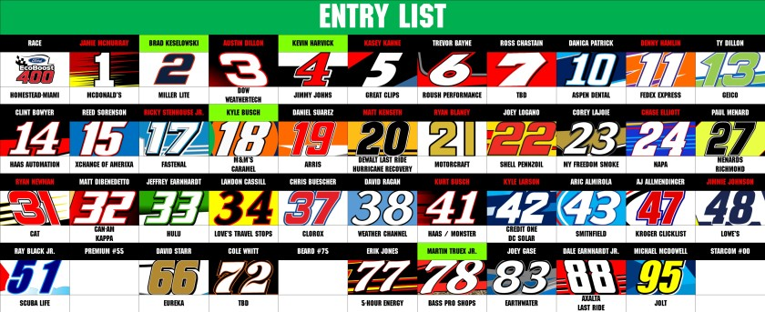 MENCS ENTRY LIST