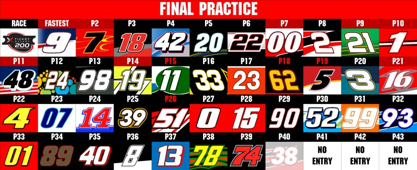 NXS P2 RESULTS